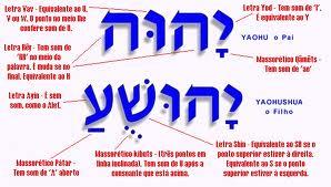 tetragramm