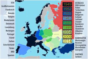 Expansion der Nato